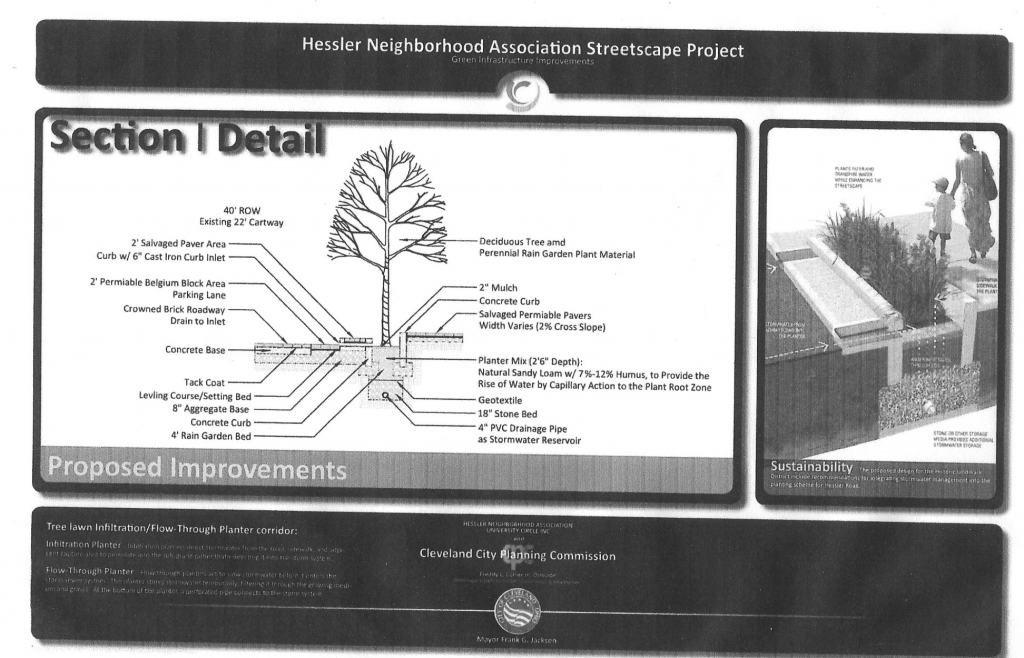 University Circle Incorporated organized a grant proposal for the Hessler Neighborhood Streetscape which would have improved drainage in 2014. The Cleveland Planning Commission worked up designs or the project and which was to go to the Northeast Ohio Regional Sewer District if approved. Cleveland Mayor Frank Jackson's administration backed out. Many Hessler neighbors think it is because he turned his attention to the Republican National Convention in 2016. Image provided by the City of Cleveland.