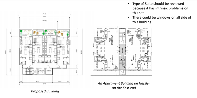 """A direct comparison of how to use a square space was presented by architect Mark Fremont at the May 6th Euclid Corridor Design Review committee meeting. The left floor plan shows the proposed """"shoebox"""" micro apartments as compared with, on the left, a floor plan from an existing building on the northeast stub end of Hessler Road. These four existing suites provide windows looking out on two sides providing not only opportunity to have """"eyes on the street,"""" it is crucial to have """"ears on the street."""" Through personal experience, I know that a scream from an attack victim is better heard through a window than a wall, in my case, a closed window in winter. Immediately I called the police."""