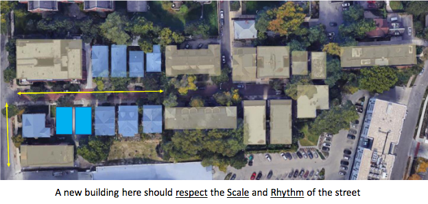 A new building here should respect the Scale and Rhythm of the street
