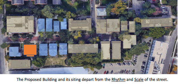 The proposed building and its siting depart from the Rhythm and Scale of the street.